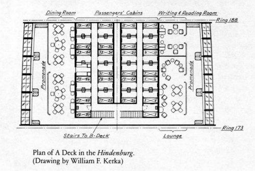 旧)紺碧の海:(飛行船:96) LZ-129「ヒンデンブルク」のキャビン